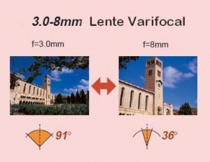 lente-varifocal